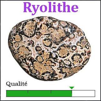 Ryolithe