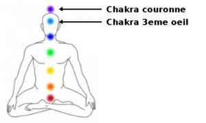 petalite chakras