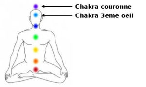 merlinite chakras